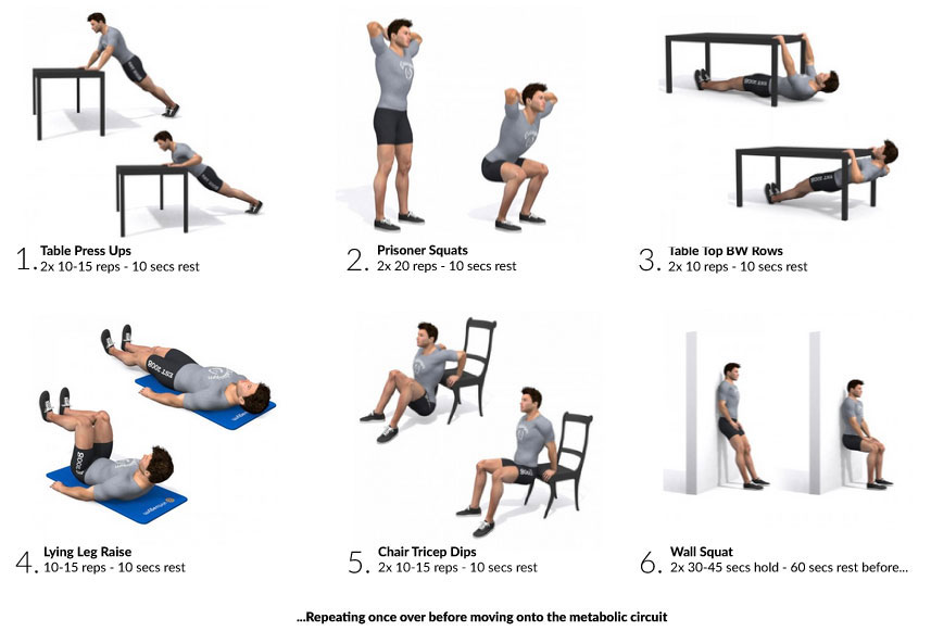 Exercise Equipment While Sitting At Your Desk Hostgarcia